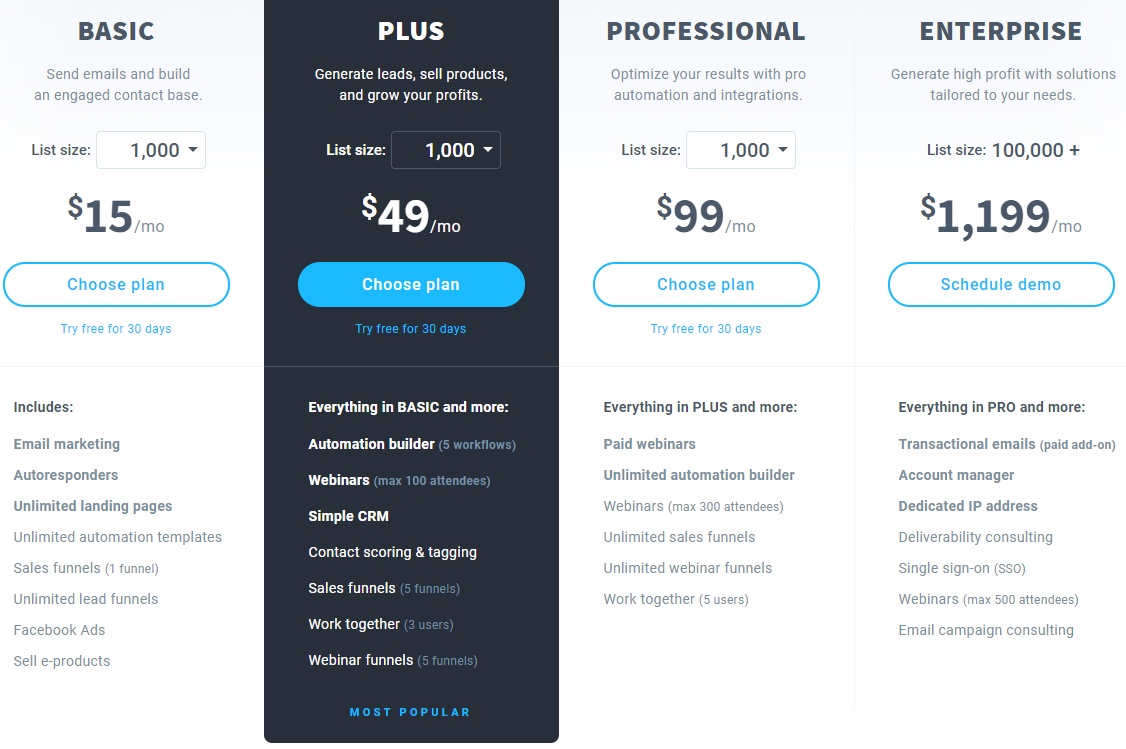 Pricing options - email marketing - GetResponse